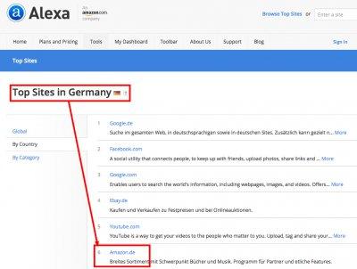 Alexa Top Sites Germany